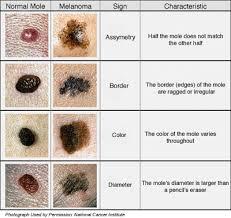 Side Effects Skin