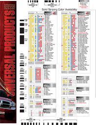 Universal Products Vinyl Color Chart Automotive Pinstripe Universal Tfx