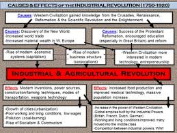 Cause And Effect Industrialization Worksheets Teaching