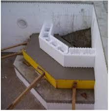Als zusätzliches material zum beispiel für geländer werden oft auch glas und kunststoffe verwendet. Styropor Pool Wie Einstieg Treppe Bauen Pooldoktor At