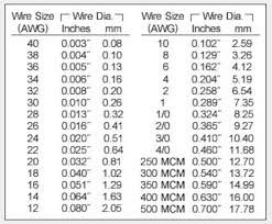 Wire Ga Size Chart Metal Work Soldering And Metal