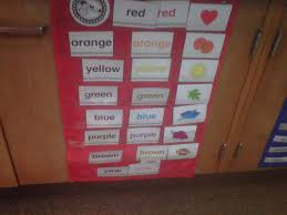 Daily 5 Pocket Chart Cards Miss Smiths Kindergarten Daily 5 Pocket Chart Work
