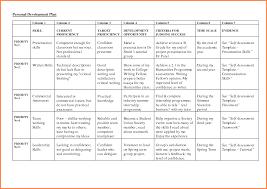 personal development plans sample 5 personal development plan template sales report template