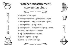 Kitchen Unit Conversion Chart Baking Measurement Units