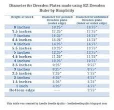 Dresden Plate Size Chart Pin On Quilt Techniques