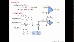ideal op amp inverting amplifier example