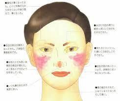 顔 が 赤く なる 病気