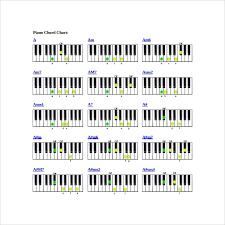 Piano Chords Chart Pdf Download Free 9 Piano Chord Chart Templates Pdf