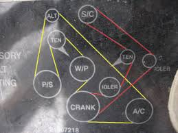 similiar belt diagram keywords here is a diagram of the s c and acc belts on a series ii engine