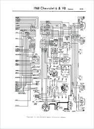 1968 camaro wiring schematics wiring diagram sch 68 camaro wiring diagram wiring diagram fascinating 1968 camaro wiring schematic 1968 camaro wire diagram wiring