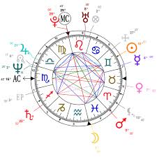 Astrology And Natal Chart Of Prince Musician Born On 1958
