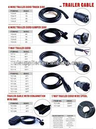 rv wiring harness wiring diagram rv wiring harness data wiring diagram todays80406 trailer rv 12 foot car cord wire harness tow