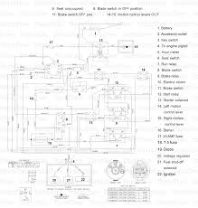 wiring diagram for husqvarna zero turn mower wiring diagrams husqvarna ez 4824 bi 968999513 zero turn mower 2006 craftsman zero turn mower wiring diagram