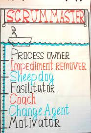 Self Presentation Flip Chart Www Bedowntowndaytona Com