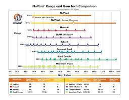 Internally Geared Hub Gear For Incline Internal Gear Hub