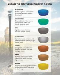 Costa Del Mar Lens Color Chart 26 Best Sunglasses Images Sunglasses Costa Del Mar Costa