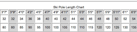 Ski Pole Size Chart News E3 Fitness Grips Core Activation Gloves