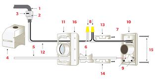 central vacuum power inlet valve allegro central vacuum power valve installation