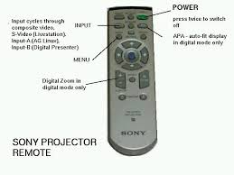 sony tv remote input button. select input a on the projector (sony) remote by cycling input button sony tv
