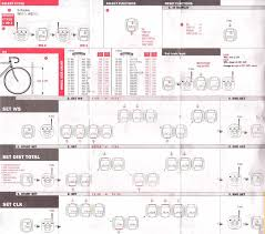 Wheel Size Chart Sigma Bike Computer