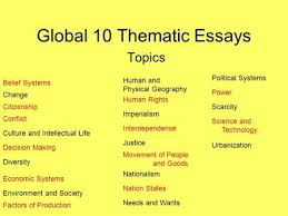 global regents belief systems thematic essay   essayworld history common exam preparation and review ppt  beliefsystemchart jpg  belief systems