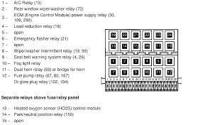 98 volkswagen jetta fuse box diagram wiring diagram \u2022 2000 Jetta Fuse Panel Diagram 98 volkswagen jetta fuse and relay diagram wiring diagram for rh prestonfarmmotors co 1998 vw jetta vr6 fuse box diagram 1998 volkswagen jetta fuse box