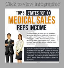medical sales rep top 5 states for medical sales reps income medical sales careers