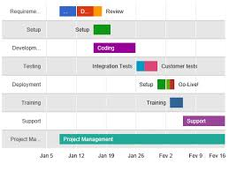 Gantt Chart For Excel