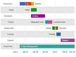 Excel Add In For Gantt Chart Gantt Chart For Excel