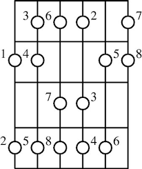 Guitar Major Scale Patterns Beauteous Finding The Major Scales On A Guitar Dummies