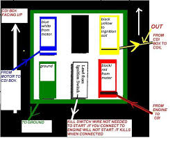cdi box wiring diagram cdi image wiring diagram crf import wiring guide page 2 on cdi box wiring diagram