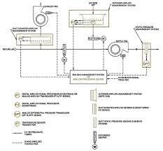 collection honeywell rth3100c thermostat wiring heat pump pictures economizer damper control wiring diagram damper wiring harness wiring economizer damper control wiring diagram damper wiring harness wiring