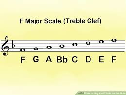 How To Play The F Scale On The Flute With Pictures Wikihow
