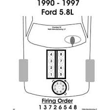 solved on a 95 f250 8 cylinder 5 liter engine regarding fixya Ford F 250 Ignition Wiring Diagram on a 95 f250 8 chuckster57_32 jpg 1970 Ford F-250 Wiring Diagram