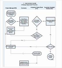 Flow Charts In Word Template Blank Flow Chart Template For