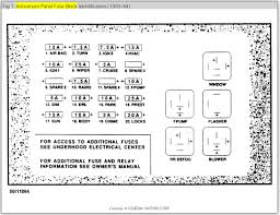 fuse box 2006 saturn ion wiring library 2004 saturn ion fuse box diagram at 2003 Saturn Ion Fuse Box Diagram