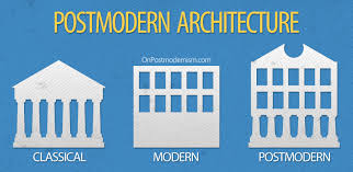 famous postmodern architecture. Famous Postmodern Architecture