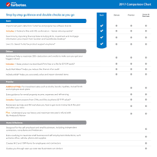 Turbotax Comparison Chart 2017 Amazon Com Turbotax Basic 2017 Fed Efile Pc Download