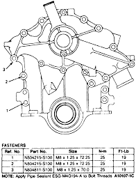3 front cover bolt installation chart 3 0l