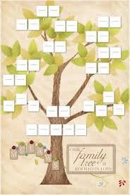 265 Best Family Tree Ideas Images Family Genealogy Family