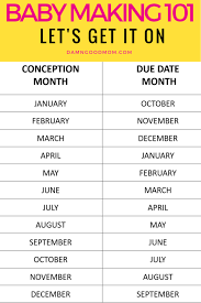 Due Date Chart By Month 46 Circumstantial Calculator Of Pregnancy