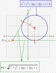 circle point equation angle tangent circle png 1070 1364 free transpa circle png