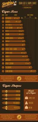 Cigar Temperature And Humidity Chart Lets Talk Cigar Sizes Cigars Are Measured With 2