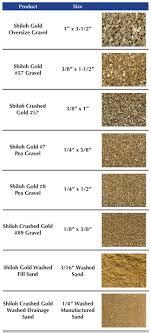 Decorative Sand And Gravel Shiloh Sand