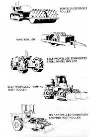 mechanical equipments list construction equipments for different purposes