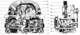 volkswagen bug engine diagram volkswagen wiring diagrams online