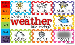 Weather Chart For Preschool Classroom Printable Freebie Weather Chart Toddler Prek Kindergarten First Grade