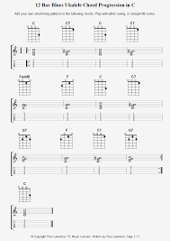 C Ukulele Chord Chart 12 Bar Blues Ukulele Chord Progression In C In 2019