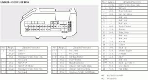 1998 mazda b2500 fuse diagram luxury mazda 3 fuse box location mazda 3 fuse box diagram 1998 mazda b2500 fuse diagram luxury mazda 3 fuse box location wiring diagram of 1998 mazda
