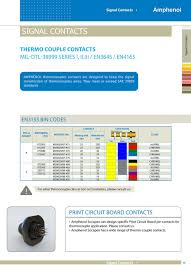 Contacts Amphenol Connecting People Technology Pdf
